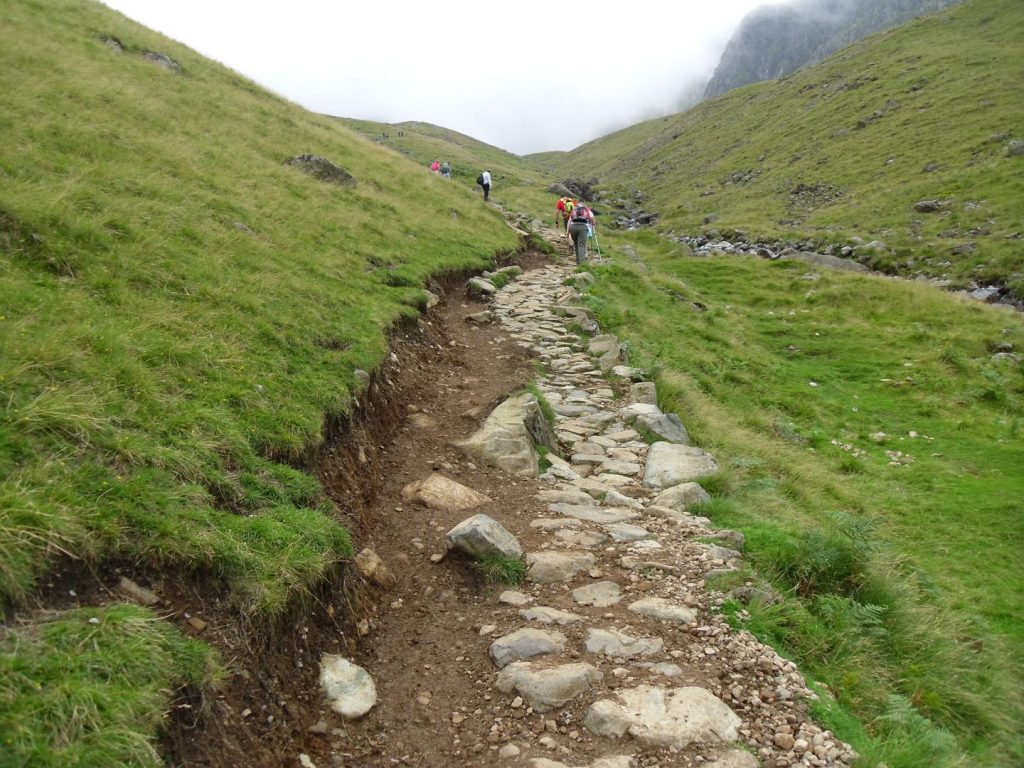 Eroded path